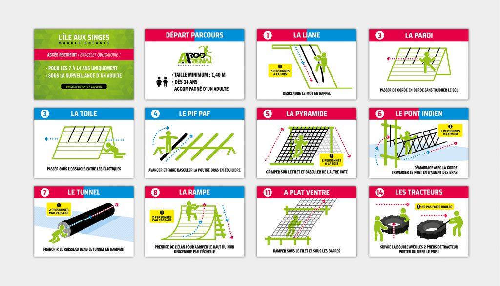 Panneaux explicatifs sur obstacles